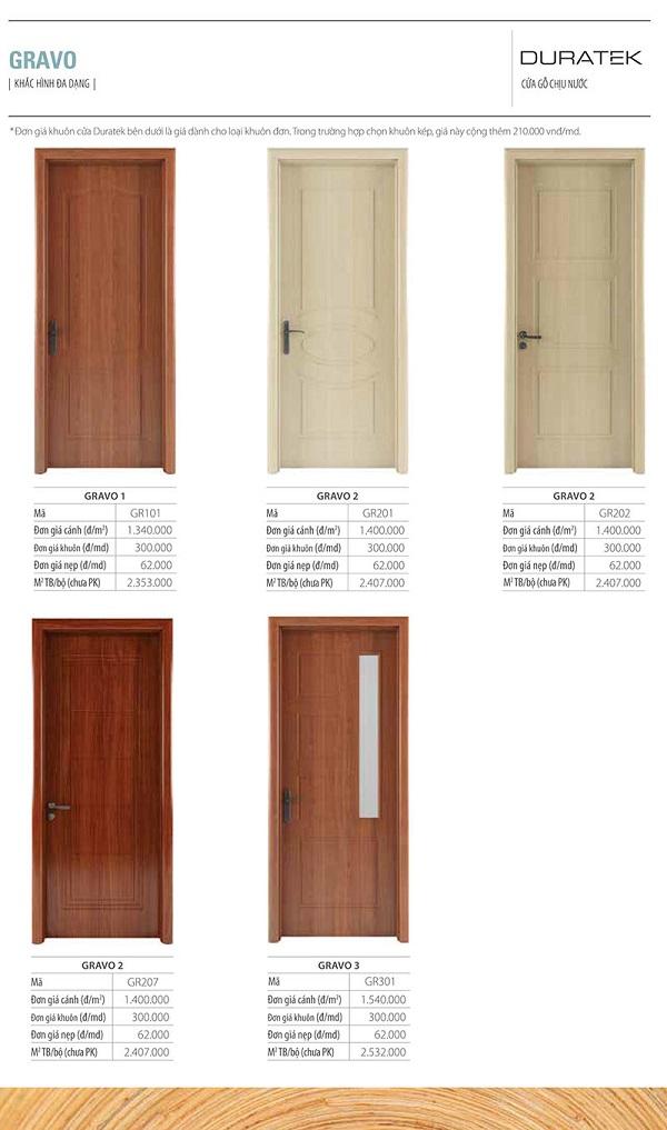 Cửa gỗ công nghiệp duratek